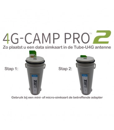 Alfa Network 4G Camp Pro2+ EUv1 Set Tube U4G+Antenne+R36AH