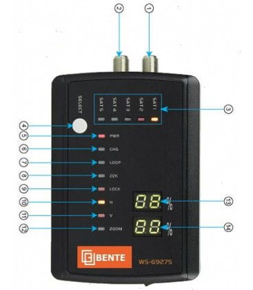 LED PARBAR 4-Way Kit 7x 10W 4-in-1 LEDs beamZ Pro